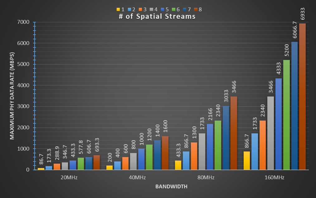 11ac data rates image.png