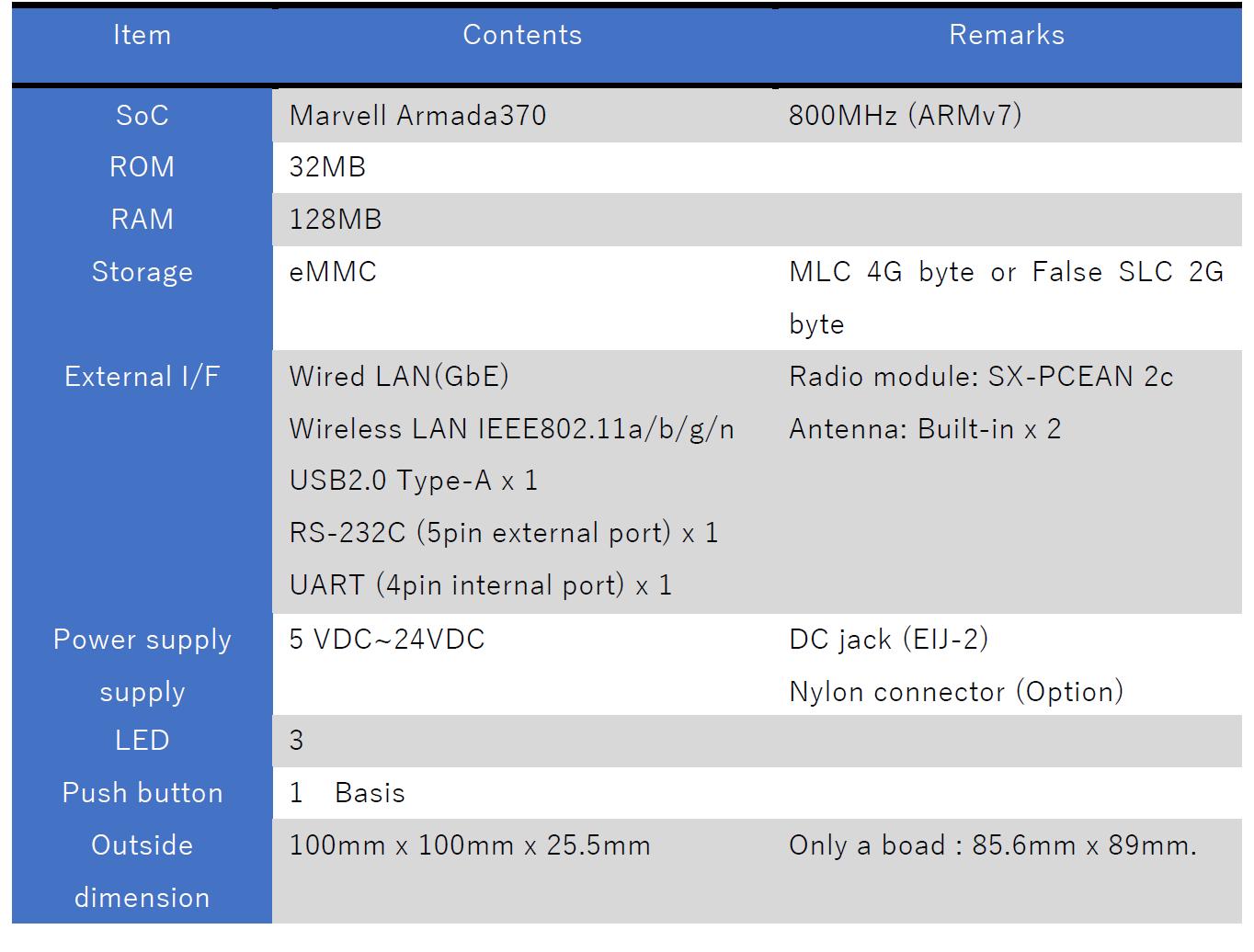 LB-100AN HW spec_image.png