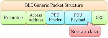 PDU Payload.jpg