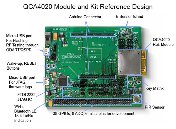 How to Use the QCA4020 Development Kit to Combine Wi-Fi, Bluetooth 5