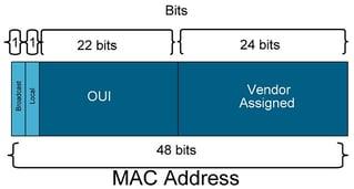 22-mac-address