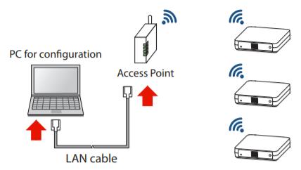 Wifi setup-1