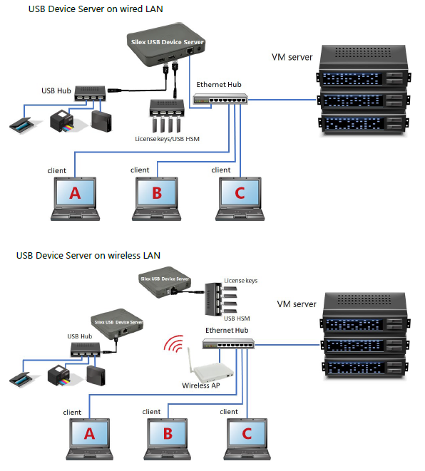 usb-ds-in-virtual-environment-2