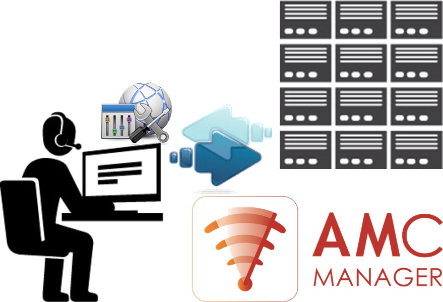 amc_meeting
