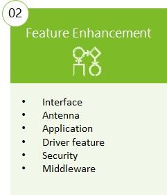 feature_enhancement_sheet