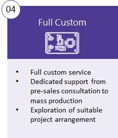 full_custom_sheet